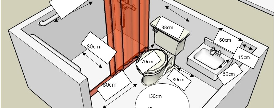 Dimensiones baño accesible