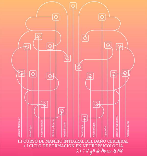 III Curso de Manejo Integral del DCA y I jornadas de formación en Neuropsicología junto con la Universidad Francisco de Vitoria