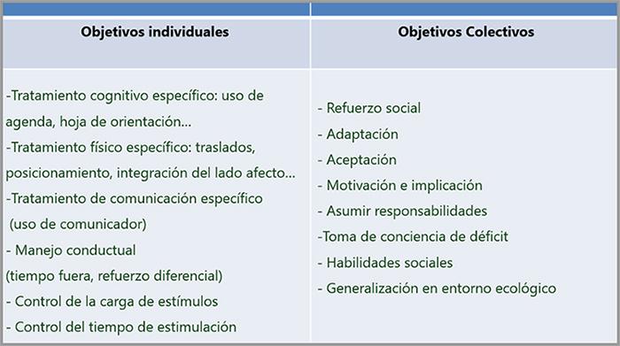 Objetivos-individuales-y-colectivos
