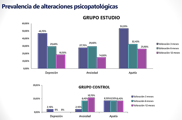 alteraciones psicopatológicas post-ictus2