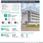 Más de 300 personas atendidas y 24.300 consultas durante 2019 en nuestra Unidad de Valladolid